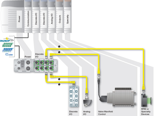 Balluff Distributed I O Link Control Components Inc