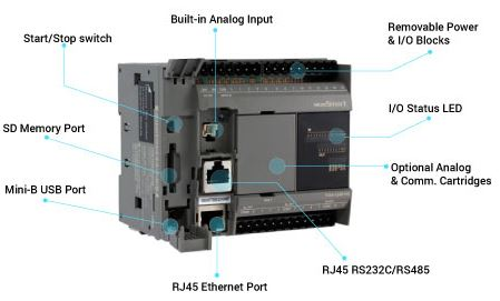 IDEC Distributor | MicroSmart FC PLCses | MicroSmart Relays on