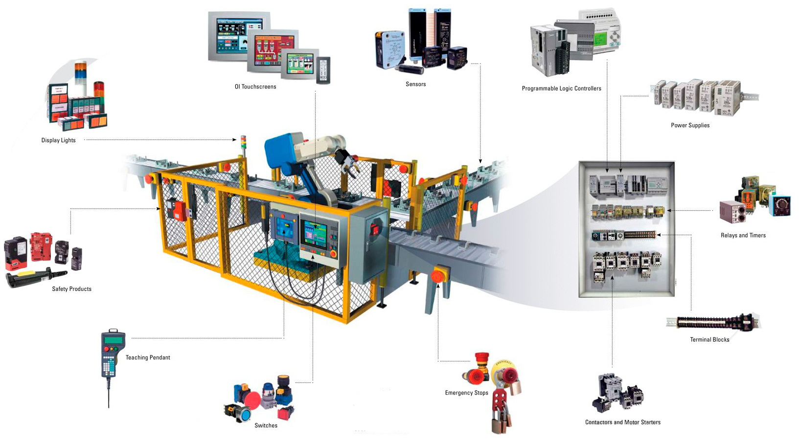 IDEC Distributor | IDEC Automation Products | Manufacturing ... on