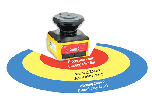 IDEC SE2L Safety Scanner Zones